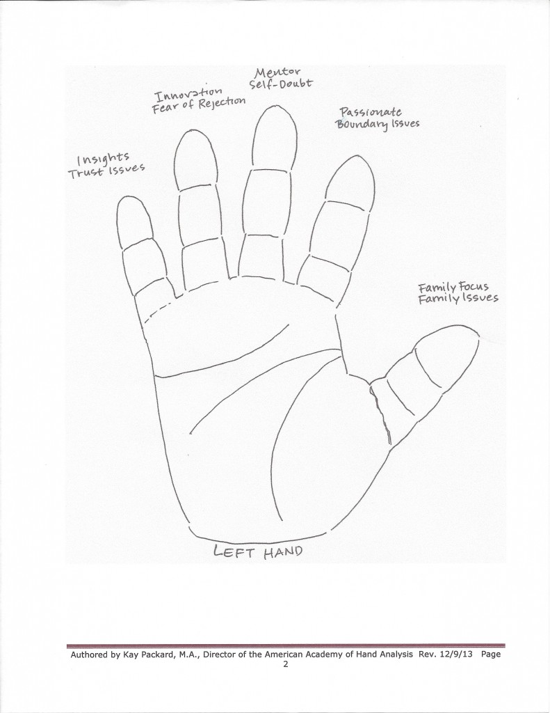 AAHA Composite Whrol Lft Hand Map