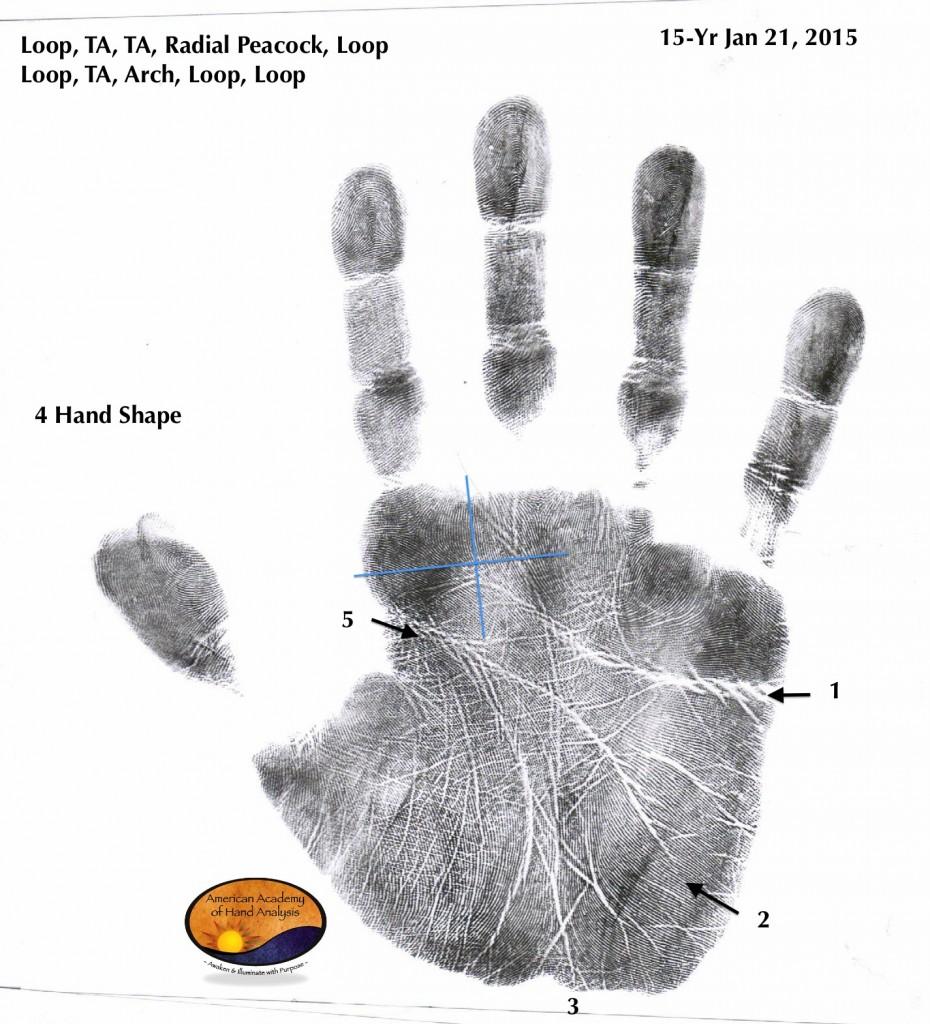 Handprint 3 Jan 21