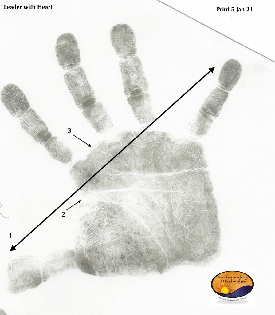 Handprint 5 Jan 21